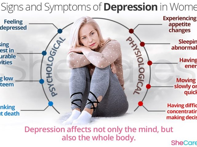 http://www.optimabloem.co.za/wp-content/uploads/2019/08/Depression-640x480.jpg
