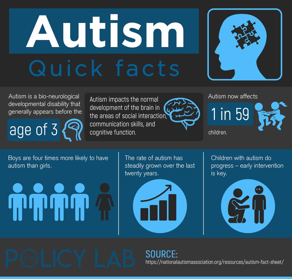 autism-quick-facts.jpg